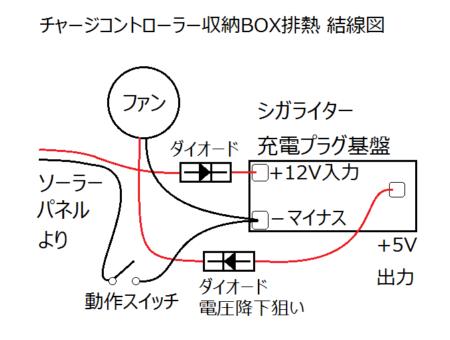 チャージコントローラ 排熱ファン結線図