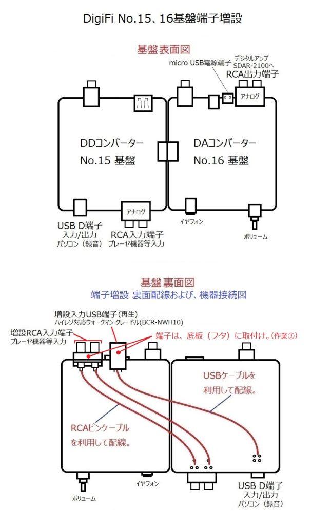 DigiFi No.15 No16 基盤 DD DAコンバーター