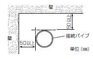 天井パイプファン V-08PD7穴図