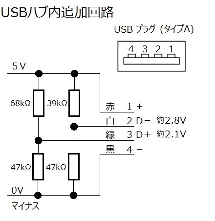 USB式埋込みコンセント自作設置