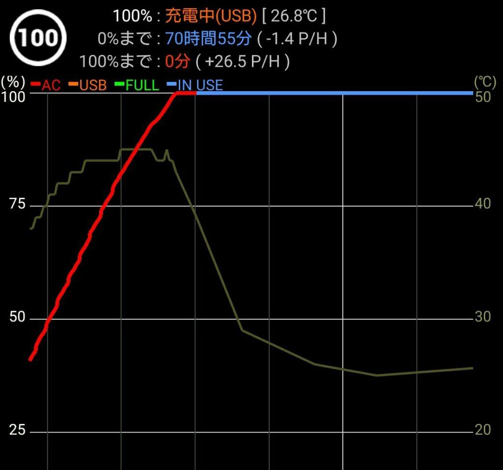 ワイヤレス充電 qi スタンド 自動冷却ファン