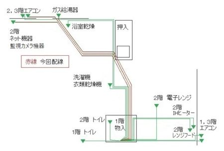 アース配線図