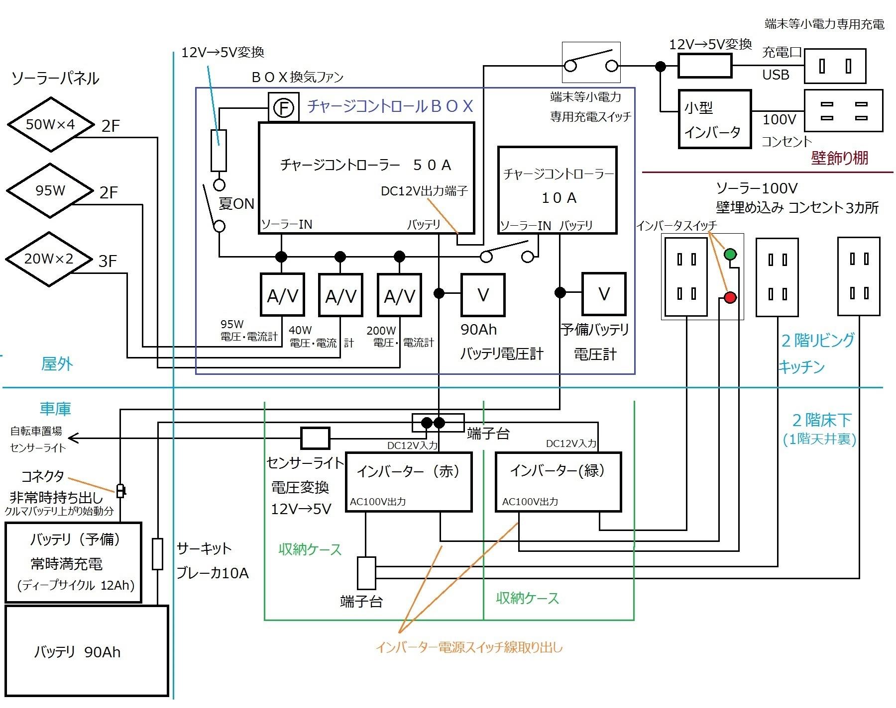 ソーラー 配線図