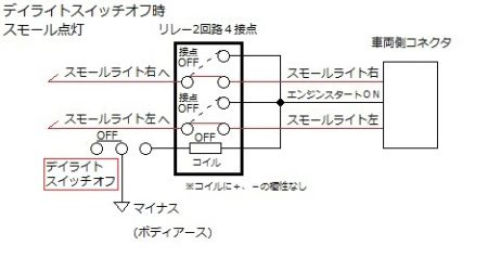 デイライト 機能 追加  回路