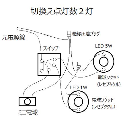 和室 蛍光灯照明器具 LED化 改造